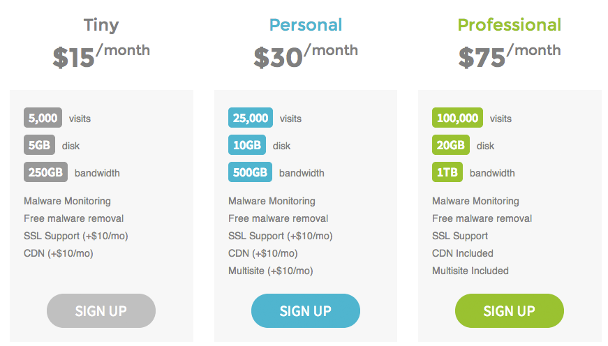 FlywheelPricing